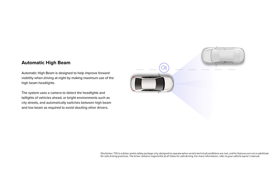safety-sense-block-Auto-high-beam-940x626