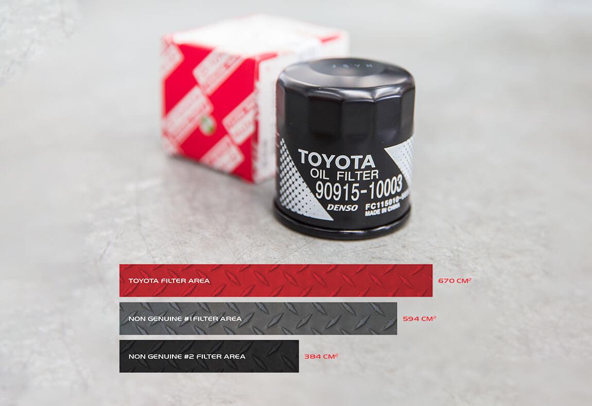 Toyota Genuine Parts Nz Online Diagrams Oil Filter Tile 1150x790
