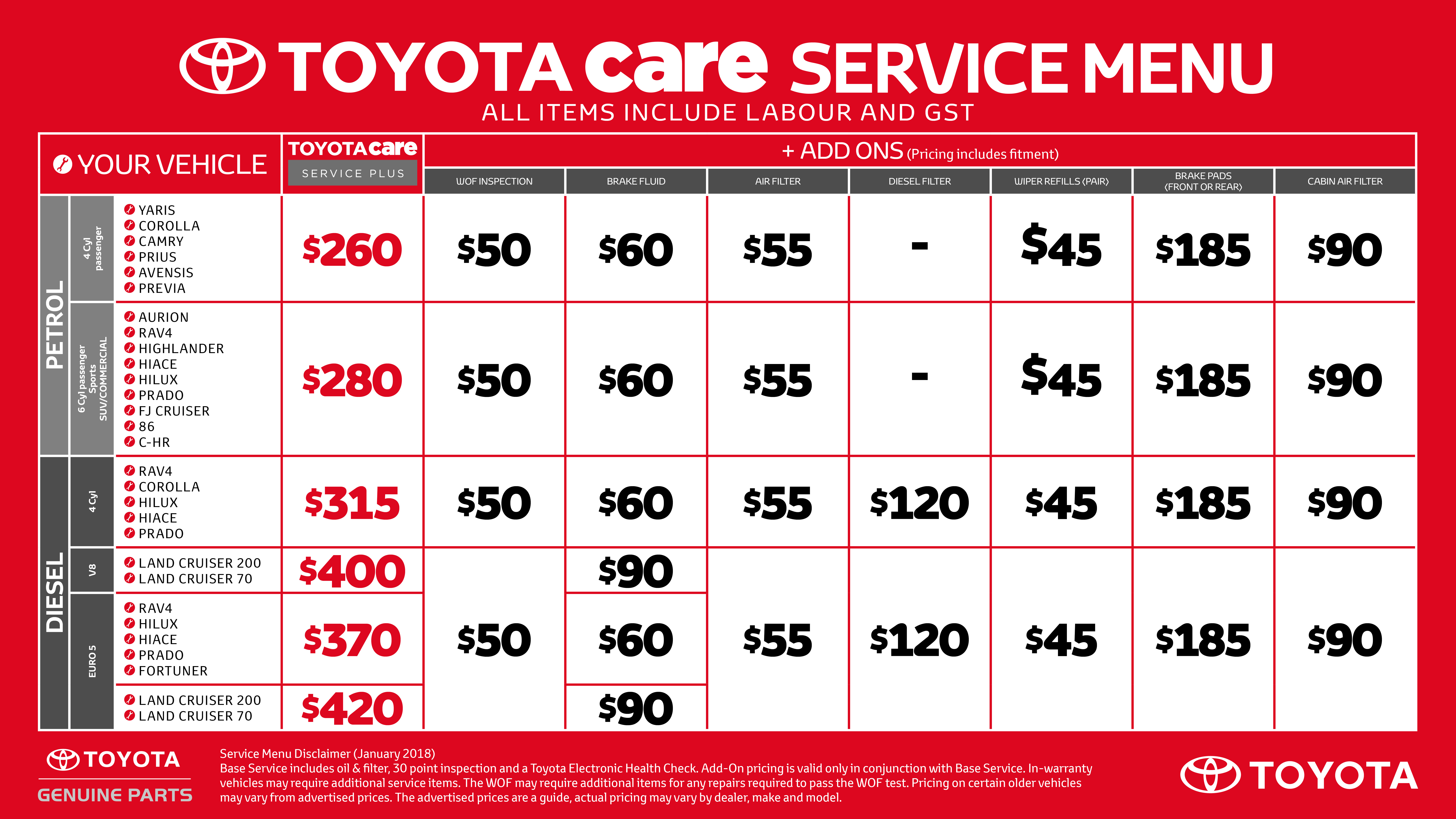 Automatic Transmission Service Cost Nz Future Cars
